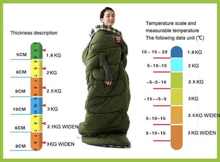 Спальный мешок Playdo (190 + 30)* 75 см - фото 2