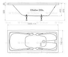 Акриловая ванна Стандарт 170*75 см. (1700*750*570). Triton. Москва. Россия., фото 3