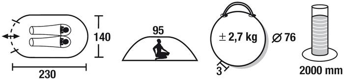 Палатка HIGH PEAK Мод. VEZZANO 2 (2-x местн.)(230x140x95см)(2,70кГ)(нагрузка: 2.000мм) R89008 - фото 2