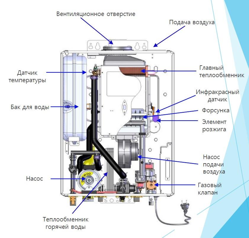 Газовый котел до 100 кв Daewoo DGB-100MSC+ Подарок ( Гарантийный набор ) - фото 5