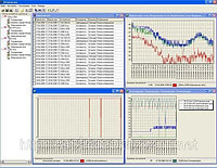 SNMP Guard 3.3 ПО мониторинга на 100 контроллеров
