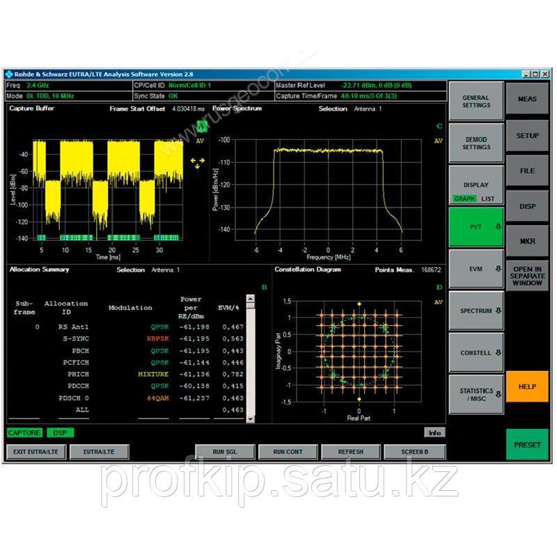 Анализ восходящих сигналов LTE FDD Rohde&Schwarz FS-K101PC для анализаторов спектра и сигналов