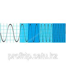 Опция расширение полосы пропускания Rohde & Schwarz RTB-B221