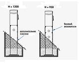 Базовые расширители для распределительных шкафов, фото 2