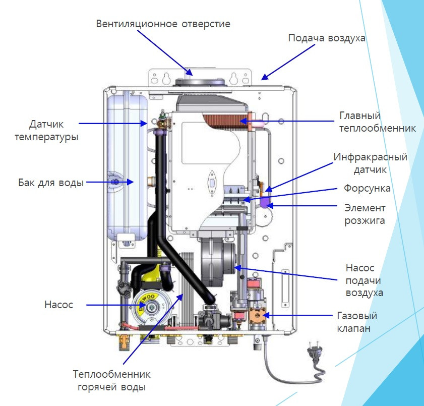 Газовый котел до 400 кв Daewoo DGB-350MSC+ Подарок ( Гарантийный набор ) - фото 5