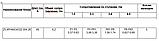 Блок резисторов Б-6 ИРАК434332.004-26, фото 2