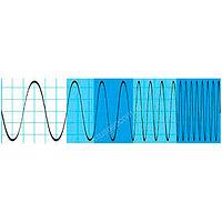 Опция расширение полосы пропускания Rohde & Schwarz RTH-B221 для осциллографов RTH1002 до 100 МГц