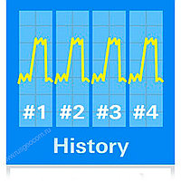 Опция архива и сегментированной памяти Rohde & Schwarz RTB-K15