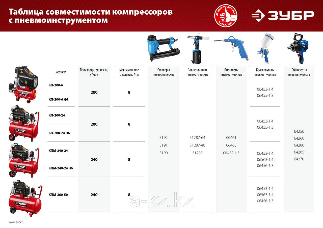 Компрессор воздушный безмасляный, 200 л/мин, 6 л, 1500 Вт, ЗУБР - фото 3