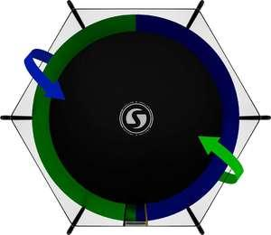 Батут SWOLLEN Classic 12 FT диаметр 366 см - фото 3
