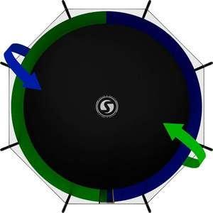 Батут SWOLLEN Classic 14 FT диаметр 427 см - фото 3