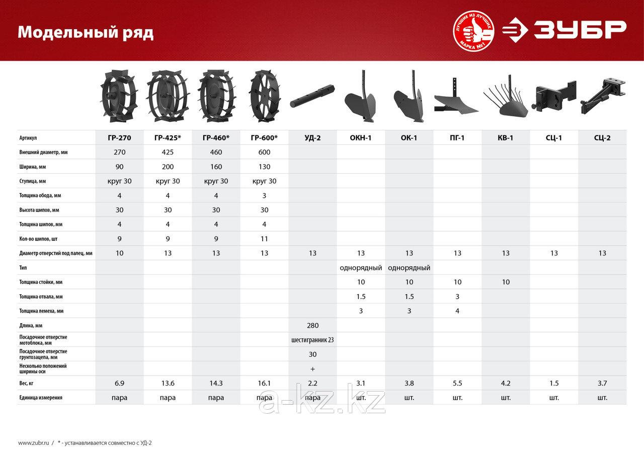 ЗУБР ГР-425 грунтозацепы для мотоблоков, 425х200 мм, набор 2 шт - фото 1