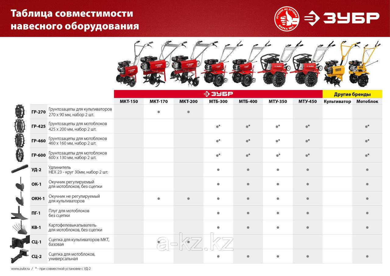 ЗУБР ГР-425 грунтозацепы для мотоблоков, 425х200 мм, набор 2 шт - фото 2