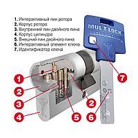 Сердцевины Mul-T-Lock Interactive+ 35/35 (70) - Высокосекретные цилиндры.
