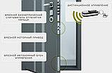 Биометрический замок невидимка, фото 5