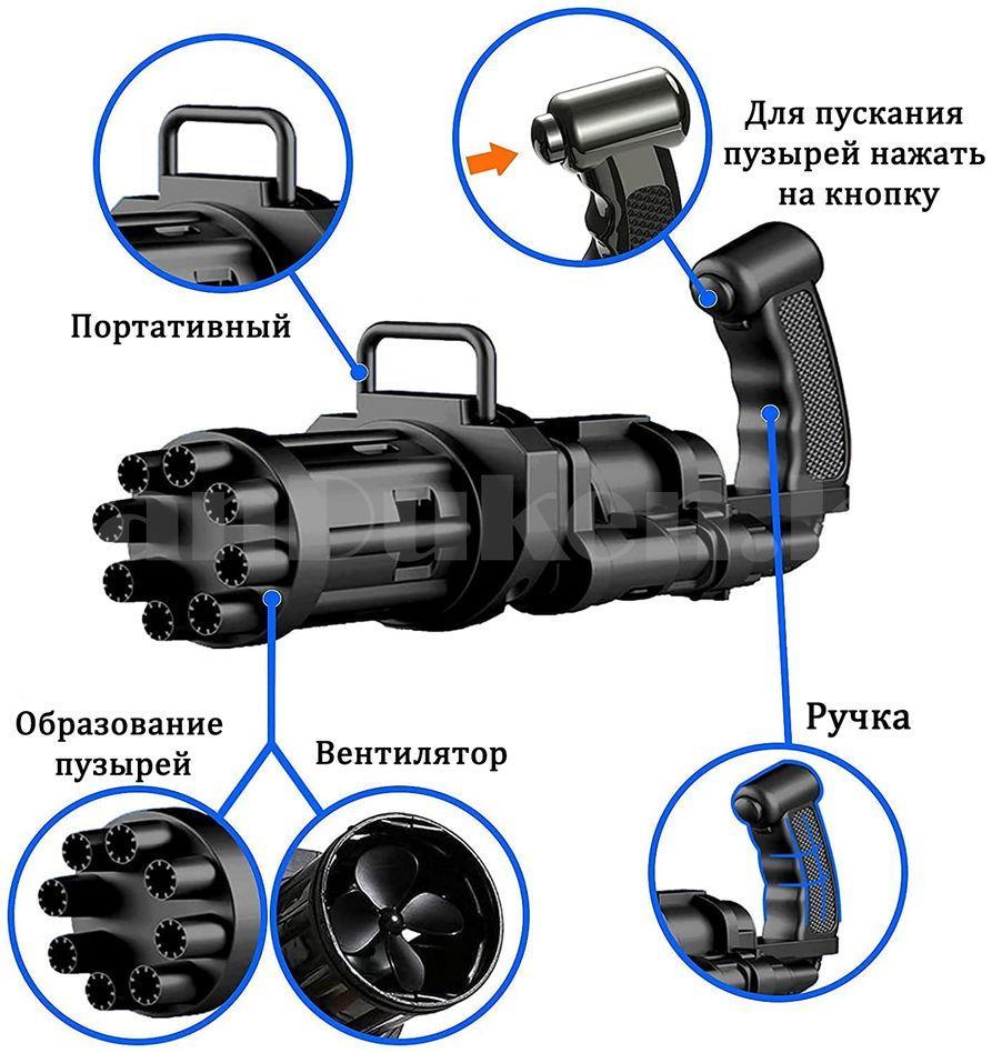 Пистолет с мыльными пузырями на батарейках пластмассовый 20 *9 *7 см в ассортименте - фото 5