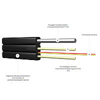 Оптоволоконный дроп-кабель ИКД2Тнг (А)-HF-O-А2-1.0 кН (FTTH)