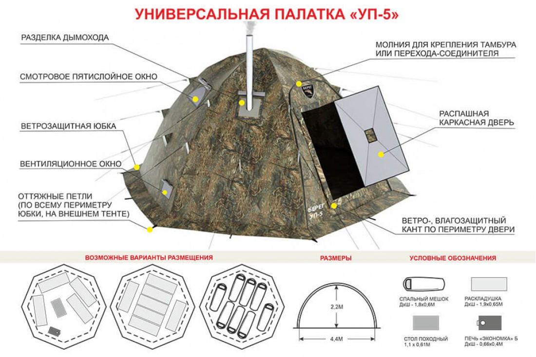 Берег палатка универсальная УП-5 с теплым полом в комплекте - фото 3