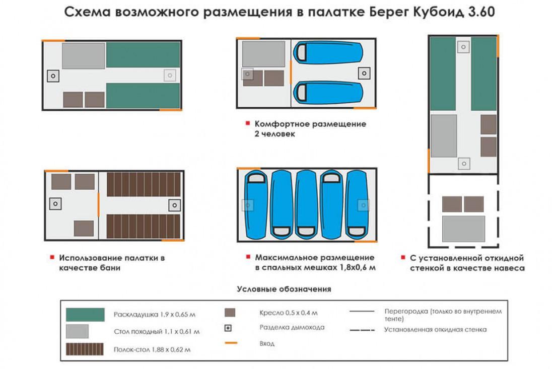 Палатка всесезонная Берег Кубоид 3.60 двухслойная, размер 3,6 x 1,8 x 1,9 м. - фото 2