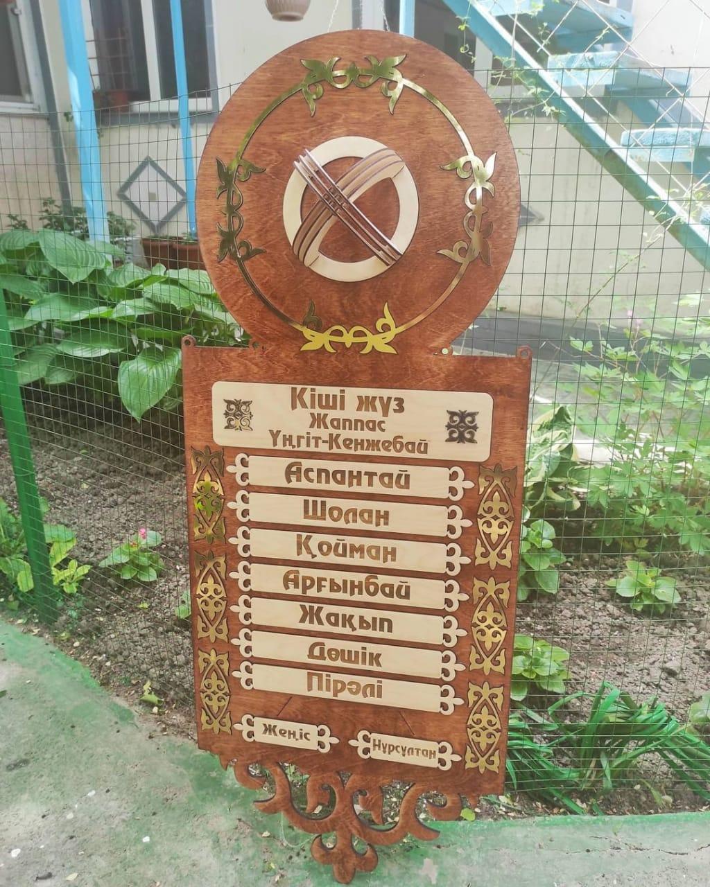 Шежире / Жеті ата (5 вид)