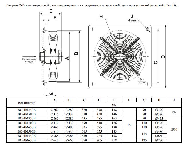 Вентилятор осевой настенный ВО-6D - фото 2