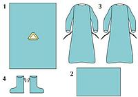 Комплект стерильный операционный одноразовый для гинекологических операций Тип 2