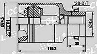 ШРУСы(граната) Mazda MZ-543 Familia 323F BG/BA 1,5/1,6 1994-1998 внутренний правый