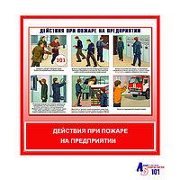 """Плакат """"Действия при пожаре на предприятии"""""""