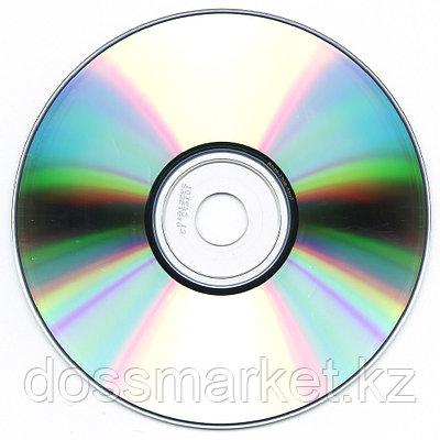 Компакт-диски CD, DVD, BD, Blu-ray