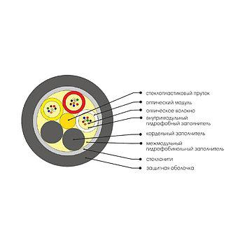 Подвесные самонесущие диэлектрические (круглые)