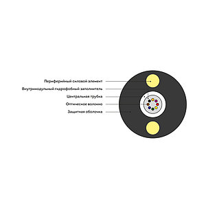 Кабель оптоволоконный ИК-Т-А4-1.0 кН (круглый)