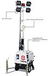 Дизельная осветительная башня TRIME X-CITY 4X160W LED (5,5м), фото 2