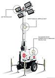 Дизельная осветительная башня TRIME X-CITY 4X320W LED (7м), фото 3