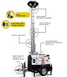 TRIME X-Eco ANTI-GLARE 6x150W 48V LED - 9M дизельная осветительная мачта, фото 2