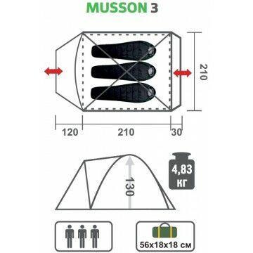 Палатка MUSSON-3 Helios зеленый-оранжевый HS-2366-3 GO - фото 8