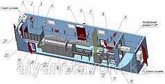 Модульная площадка убоя свиней в контейнерном исполнении до 16 туш в смену с холодильной камерой охлаждения