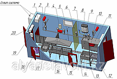 Модульная площадка убоя свиней в контейнерном исполнении до 8 туш в смену