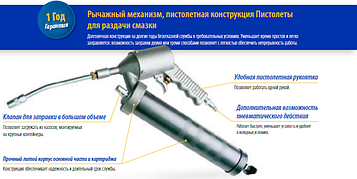 Пистолеты для раздачи смазки в тяжелых условиях