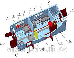 Модульная площадка убоя МРС до 50 голов в смену в контейнерном исполнении с холодильной камерой охлаждения