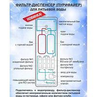 Пурифайер (диспенсер) ROTC4-1708LB для воды с фильтром обратного осмоса