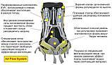 Рюкзак  туристический ТОНАР HELIOS Мод. Climber 50, фото 3