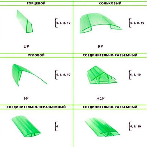 Профиль для поликарбоната соединительный неразъемный НР, прозрачный 4-6*6000 мм, фото 2