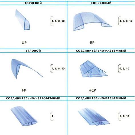 Профиль для поликарбоната торцевой 4-10*2100 мм, прозрачный, фото 2