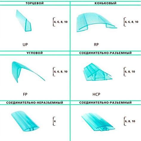 Профиль для поликарбоната торцевой 16*2100 мм, прозрачный, фото 2