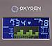 OXYGEN CARDIO CONCEPT IV HRC+ Велоэргометр, фото 3