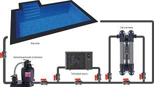 Ультрафиолетовые установки для бассейна