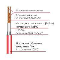 Нагревательный кабель OS-1700