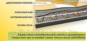 Нагревательный мат МГС2-300-2.0