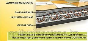Нагревательный мат МГС2-750-5.0