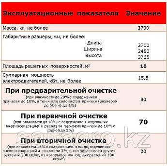 УНИВЕРСАЛЬНЫЙ СЕПАРАТОР УС-70 GRADEBEL, фото 2